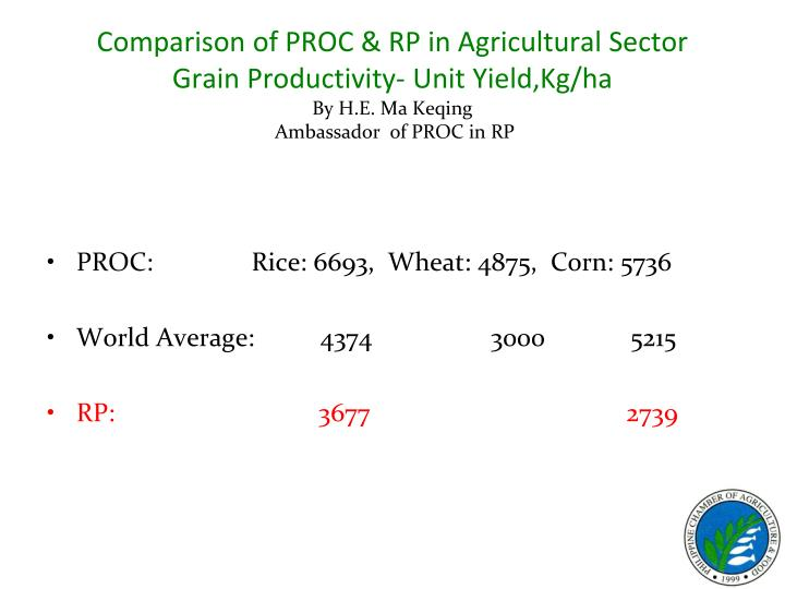 Comparison of PROC & RP in Agricultural Sector