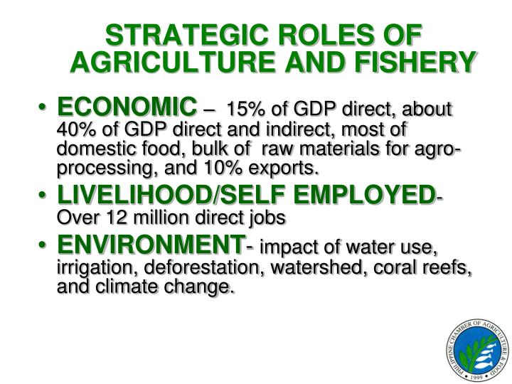 STRATEGIC ROLES OF AGRICULTURE AND FISHERY
