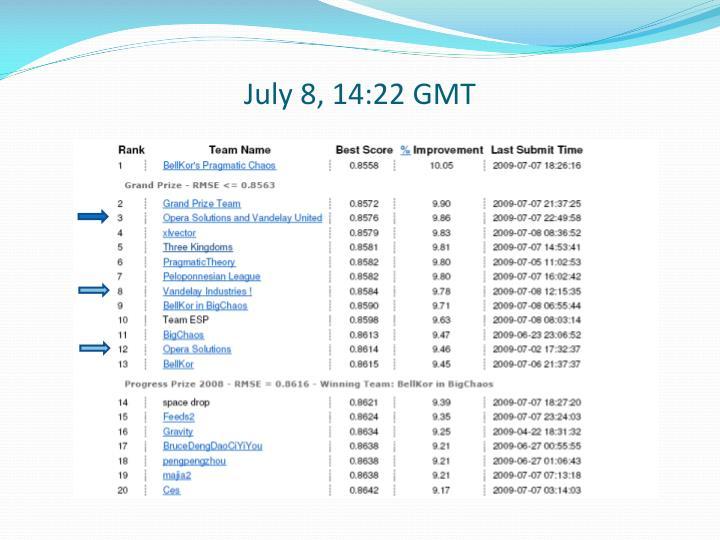 July 8, 14:22 GMT