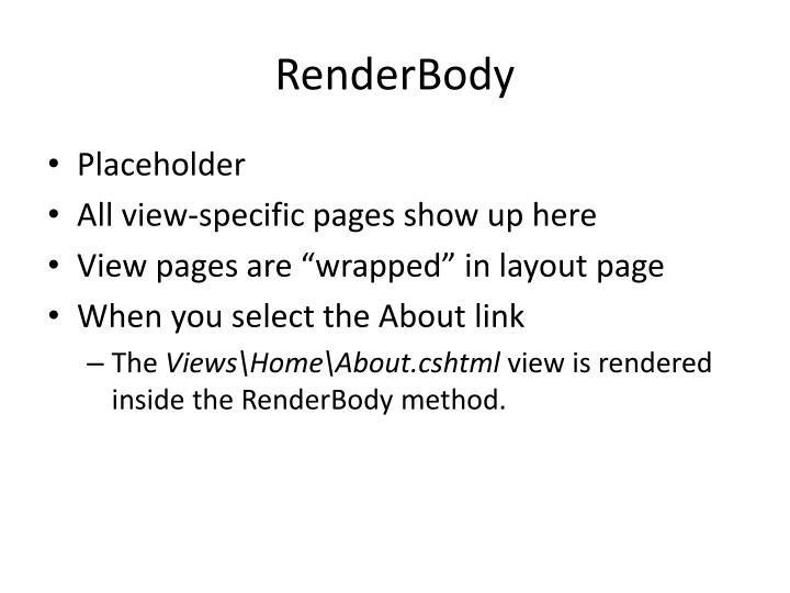 RenderBody