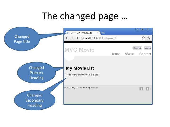 The changed page …