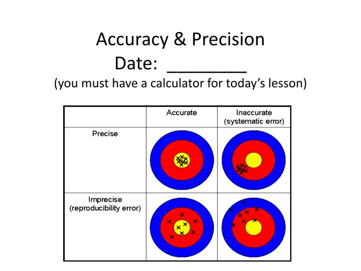 density accuracy and precision lab Experiment #2 – measurements, accuracy, and precision •select the most appropriate piece of lab glassware to •density background •accuracy and precision.