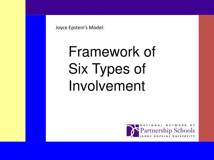 6 types of involvement This feature is not available right now please try again later.