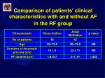 comparison of patients clinical characteristics with and without af in the rf group