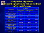 comparison of patients echocardiographic data with and without af in the rf group