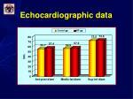 echocardiographic data1