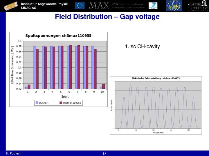 Field Distribution – Gap voltage