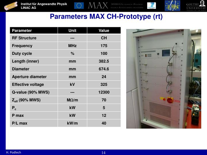 Parameters MAX CH-Prototype (