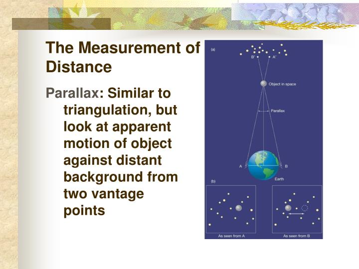 The measurement of distance1