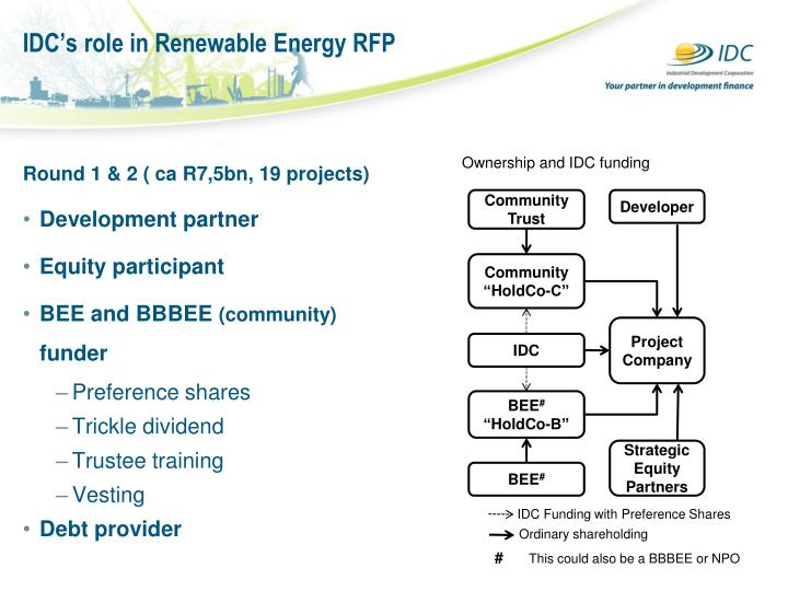 IDC's role in Renewable Energy RFP