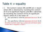 table 4 v equality