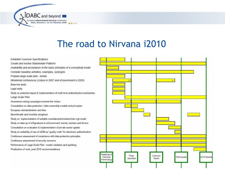 The road to Nirvana i2010