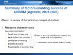 summary of factors enabling success of cbnrm agrawal 2001 2007