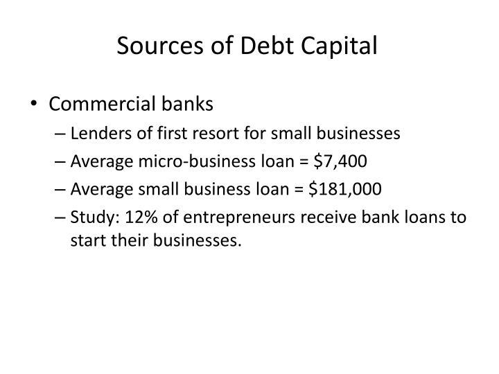 Sources of Debt Capital
