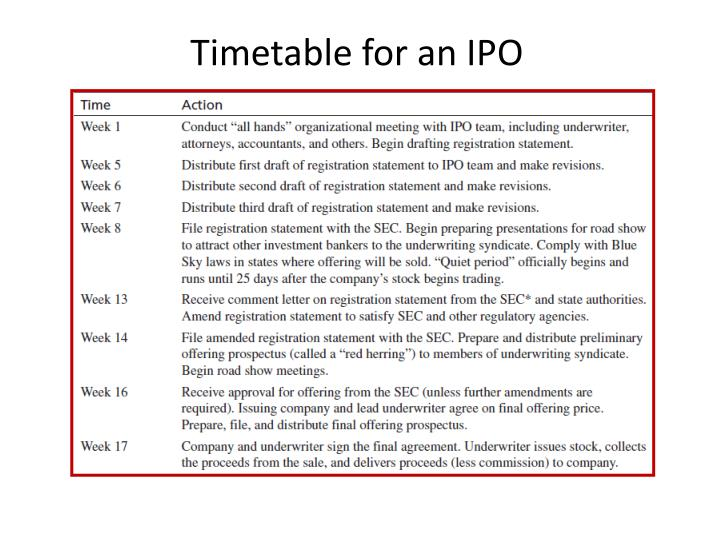 Timetable for an IPO
