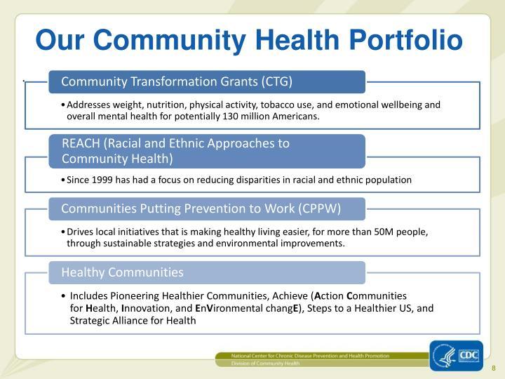 Our Community Health Portfolio