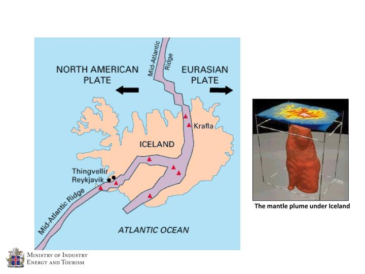 The mantle plume under Iceland