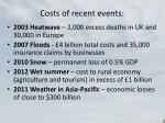 costs of recent events