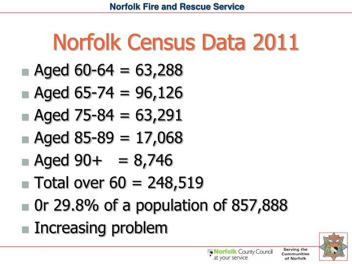 Norfolk Census Data 2011