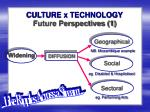 culture x technology future perspectives 1