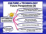 culture x technology future perspectives 3