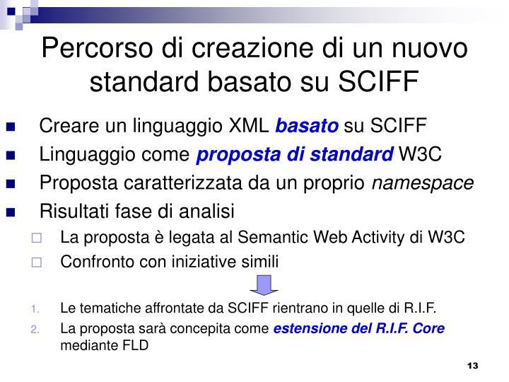 Percorso di creazione di un nuovo standard basato su SCIFF