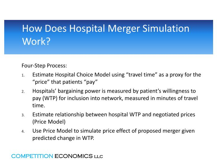 How Does Hospital Merger Simulation Work?