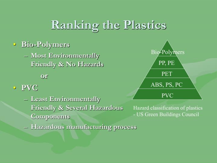 Ranking the Plastics