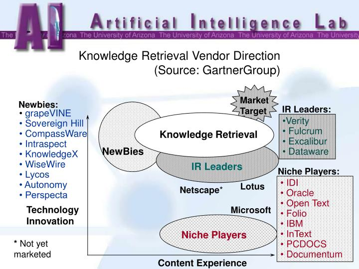 Knowledge Retrieval Vendor Direction