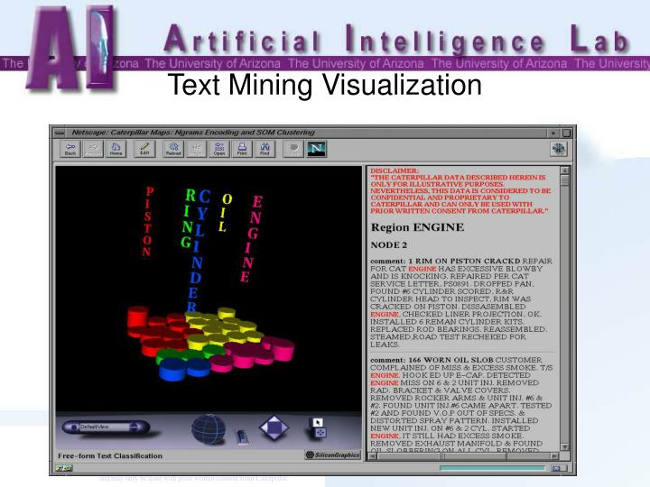 Text Mining Visualization