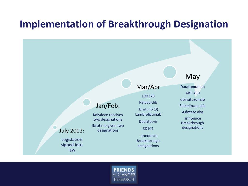 PPT - Expediting Drug Development : Breakthrough Therapies