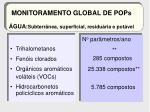 monitoramento global de pops gua subterr nea superficial residu ria e pot vel1
