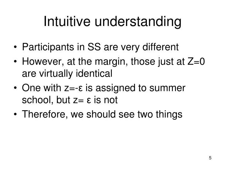 Intuitive understanding