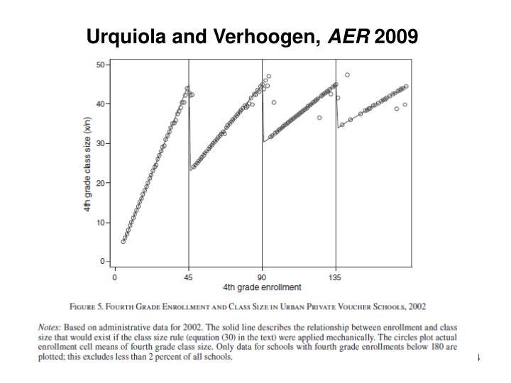 Urquiola and Verhoogen,