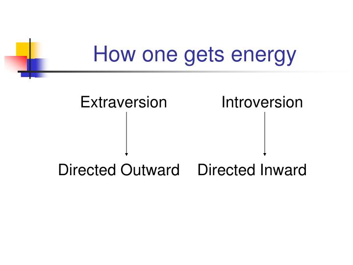 essay on introversion and extraversion Although many people feel that introversion and extroversion are black and white, others believe that introversion and extroversion are two ends of a spectrum (people in the middle are often called ambiverts), or even that people can be extroverted in some areas and introverted in other areas.