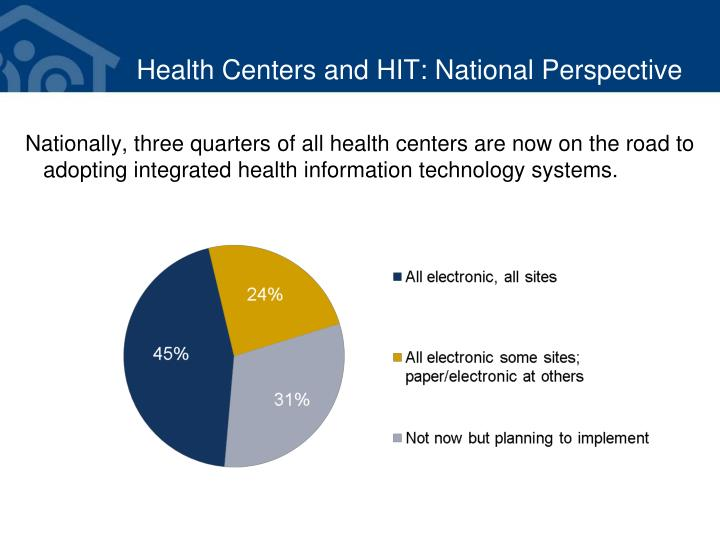 Health Centers and HIT: National Perspective