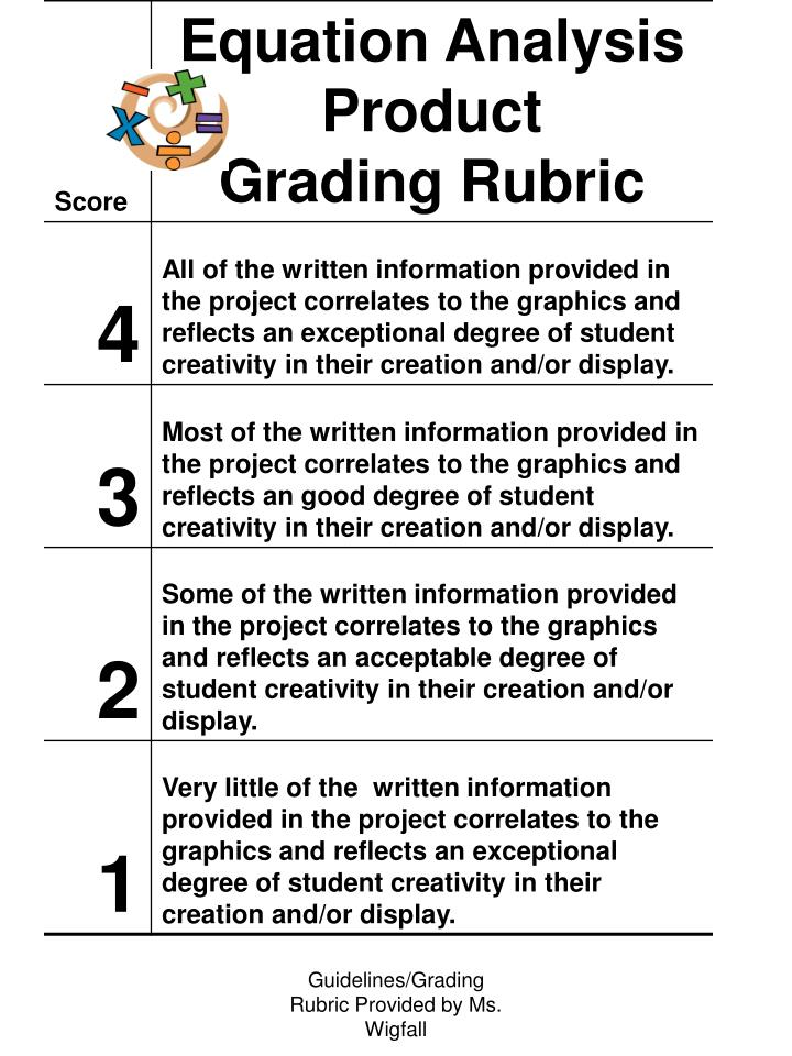Guidelines/Grading Rubric Provided by Ms. Wigfall