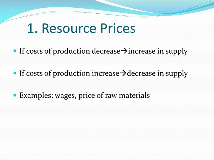 1. Resource Prices