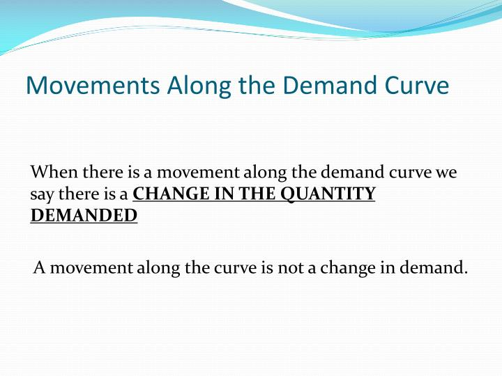 Movements Along the Demand Curve