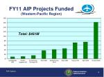 fy11 aip projects funded western pacific region