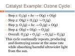 catalyst example ozone cycle