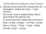 chlorofluorocarbons and ozone
