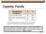 capacity faculty