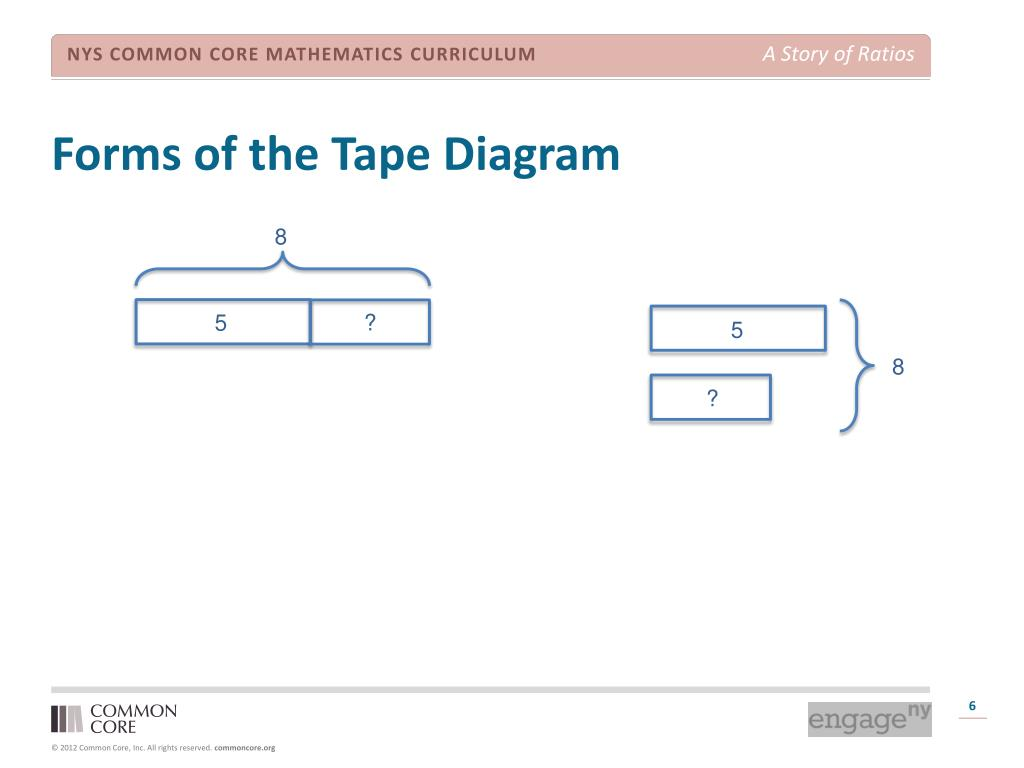 Ppt A Story Of Ratios Powerpoint Presentation Free