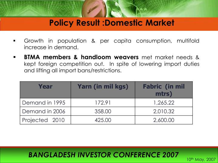 Policy Result :Domestic Market