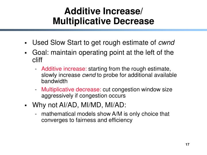 Additive Increase/