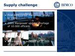 supply challenge