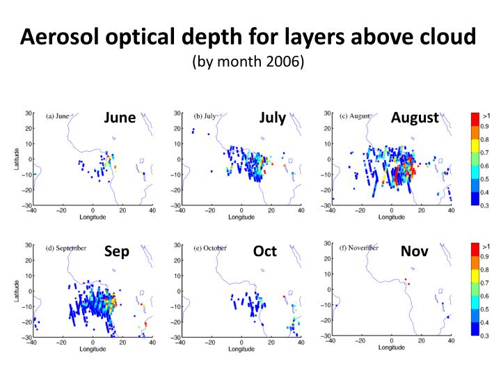 Aerosol optical depth for layers above cloud