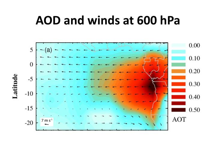 AOD and winds at 600