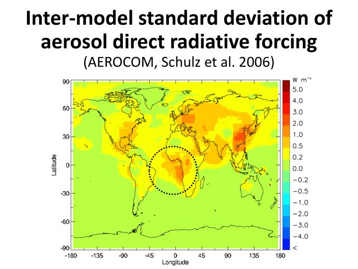 Inter-model standard deviation of aerosol direct
